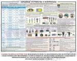 4.Схемы и принцип действия взрывных устройств.  5.Взрыватели.  В плакате рассматриваются следующие темы.